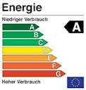 Energieklasse Grafik